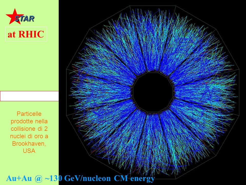 Au+Au @ ~130 GeV/nucleon CM energy STAR at RHIC Particelle prodotte nella collisione di 2 nuclei di oro a Brookhaven, USA