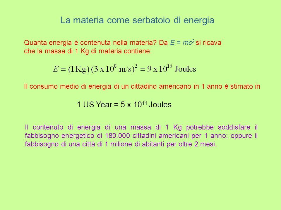 La materia come serbatoio di energia Quanta energia è contenuta nella materia? Da E = mc 2 si ricava che la massa di 1 Kg di materia contiene: Il cons