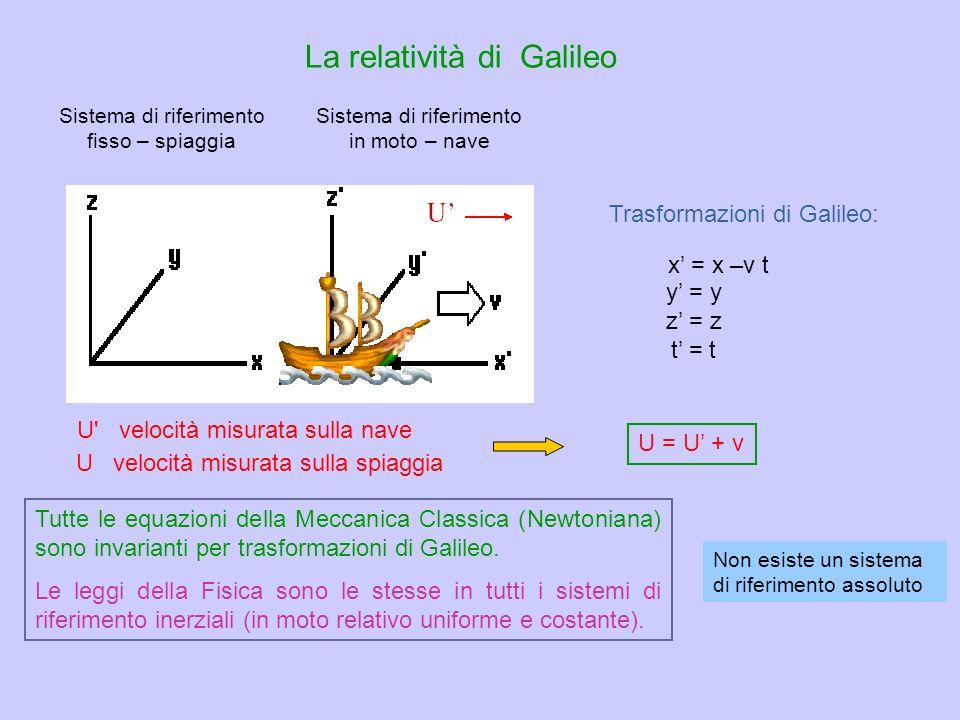 Tutte le equazioni della Meccanica Classica (Newtoniana) sono invarianti per trasformazioni di Galileo. Le leggi della Fisica sono le stesse in tutti