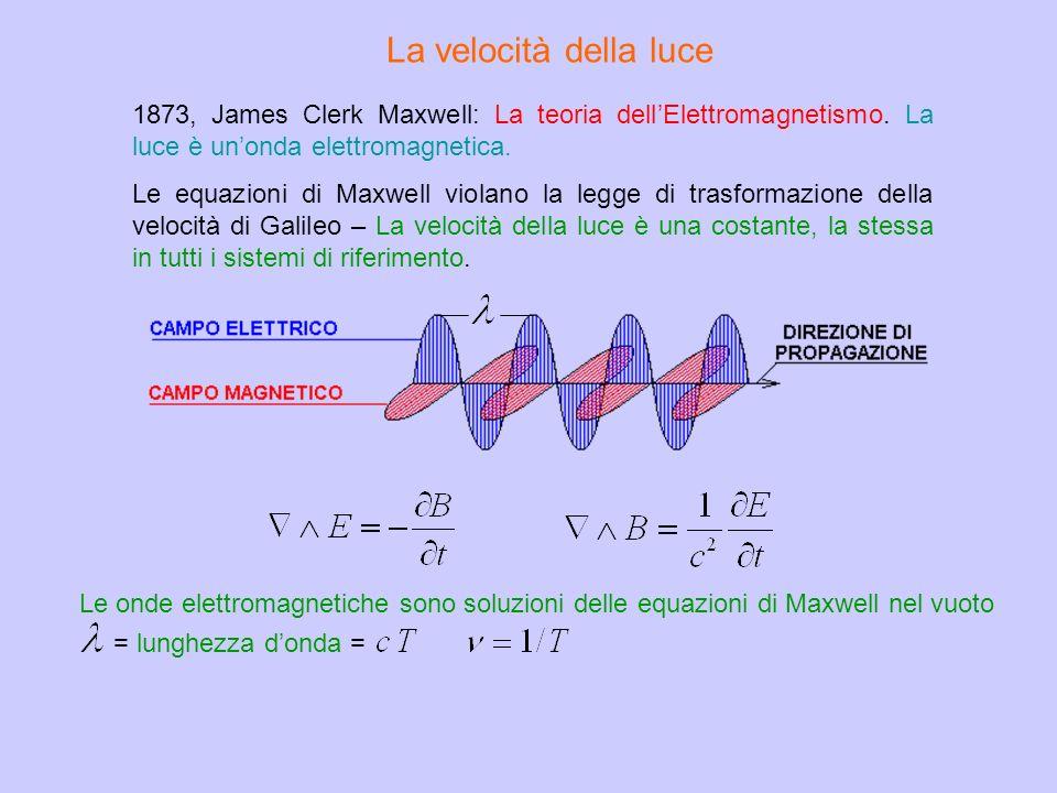 1873, James Clerk Maxwell: La teoria dellElettromagnetismo. La luce è unonda elettromagnetica. Le equazioni di Maxwell violano la legge di trasformazi