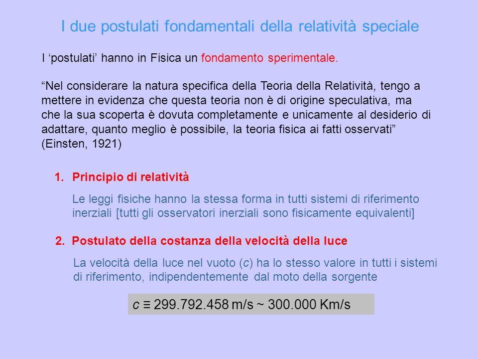 I due postulati fondamentali della relatività speciale c 299.792.458 m/s ~ 300.000 Km/s I postulati hanno in Fisica un fondamento sperimentale. 1.Prin
