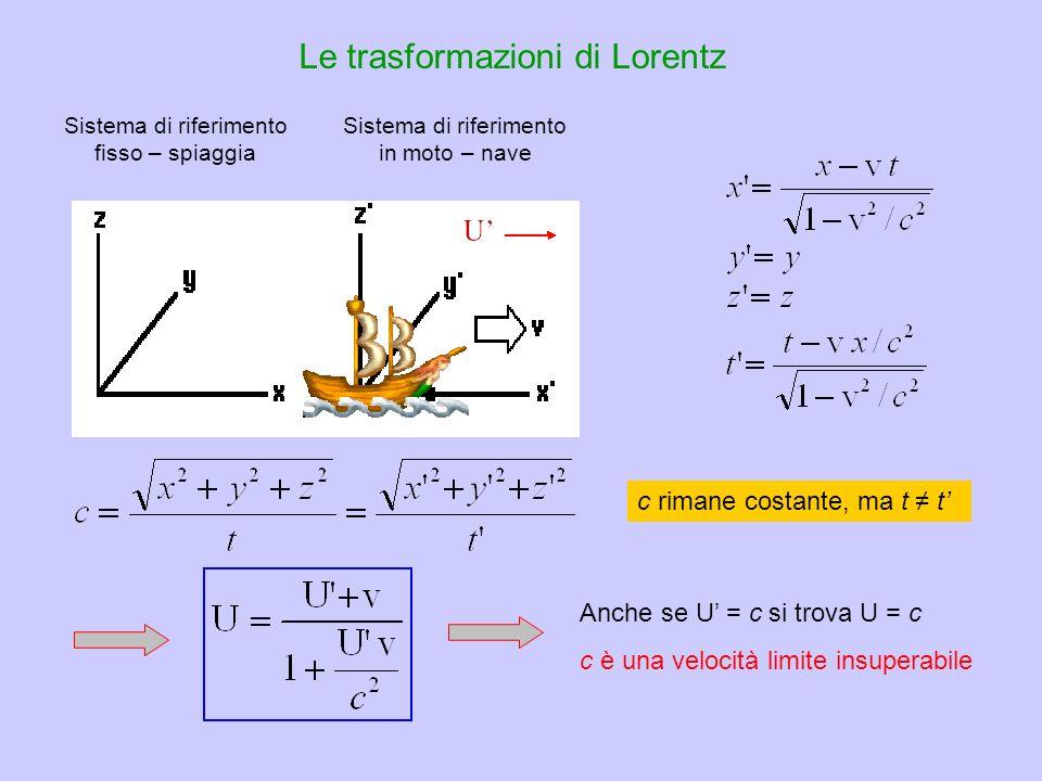 Le trasformazioni di Lorentz Sistema di riferimento fisso – spiaggia Sistema di riferimento in moto – nave c rimane costante, ma t t Anche se U = c si