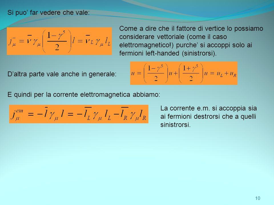 Si puo far vedere che vale: Come a dire che il fattore di vertice lo possiamo considerare vettoriale (come il caso elettromagnetico!) purche si accopp