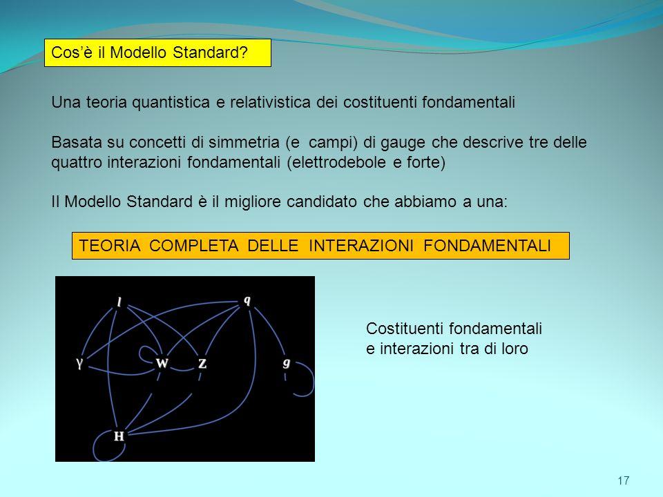 17 Cosè il Modello Standard? Una teoria quantistica e relativistica dei costituenti fondamentali Basata su concetti di simmetria (e campi) di gauge ch