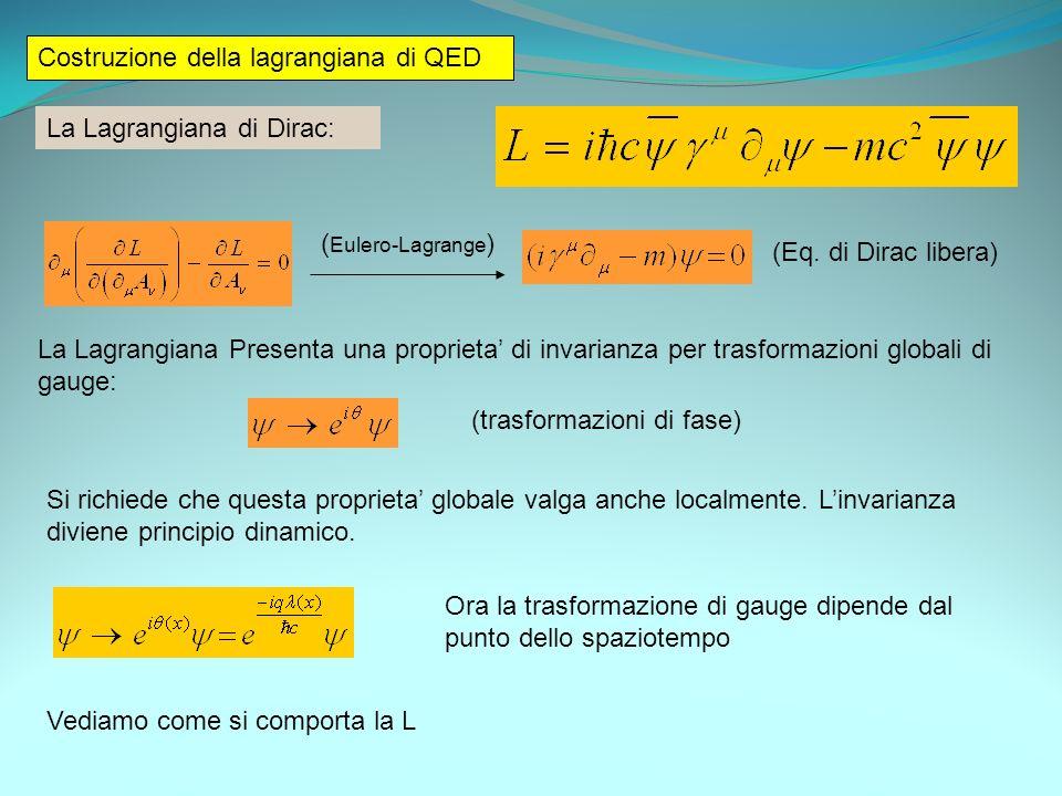 La Lagrangiana di Dirac: La Lagrangiana Presenta una proprieta di invarianza per trasformazioni globali di gauge: (trasformazioni di fase) Si richiede