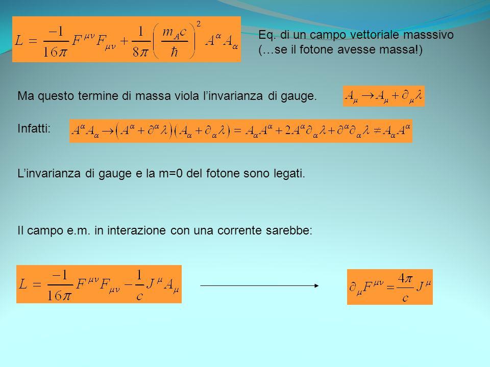 Eq. di un campo vettoriale masssivo (…se il fotone avesse massa!) Ma questo termine di massa viola linvarianza di gauge. Infatti: Linvarianza di gauge