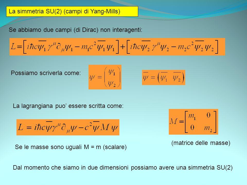 La simmetria SU(2) (campi di Yang-Mills) Se abbiamo due campi (di Dirac) non interagenti: Possiamo scriverla come: La lagrangiana puo essere scritta c
