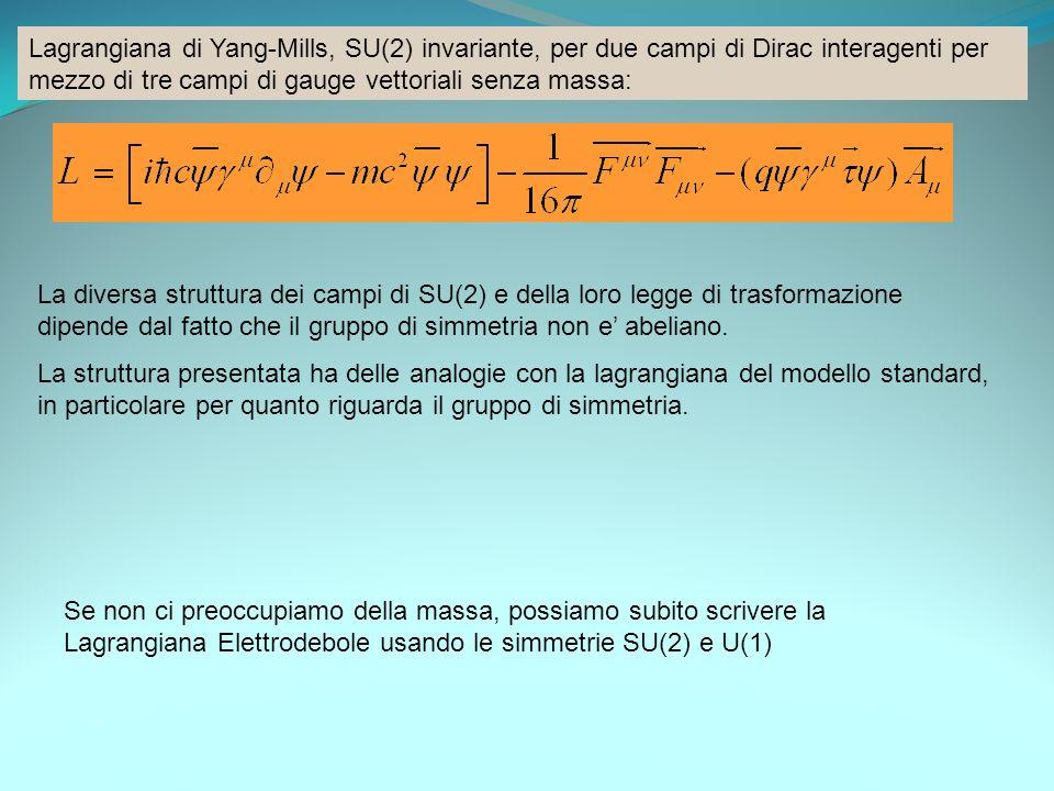 Lagrangiana di Yang-Mills, SU(2) invariante, per due campi di Dirac interagenti per mezzo di tre campi di gauge vettoriali senza massa: La diversa str