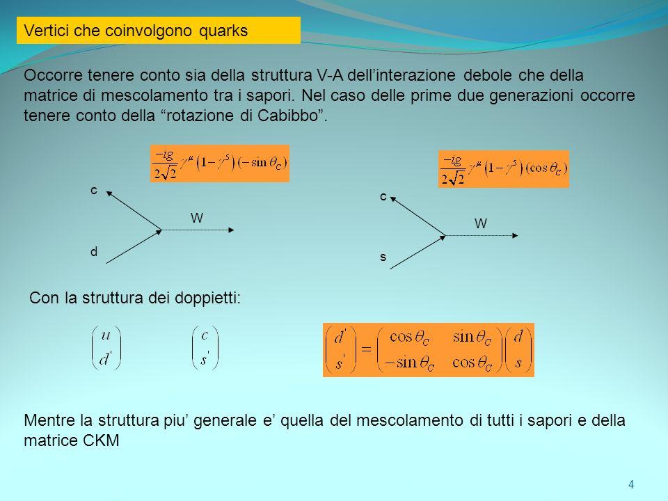 Vertici che coinvolgono quarks Occorre tenere conto sia della struttura V-A dellinterazione debole che della matrice di mescolamento tra i sapori. Nel