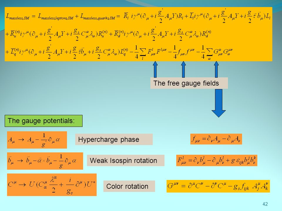 42 The free gauge fields The gauge potentials: Hypercharge phase Weak Isospin rotation Color rotation