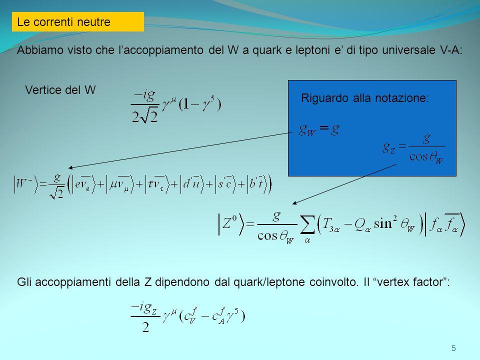 Le correnti neutre Abbiamo visto che laccoppiamento del W a quark e leptoni e di tipo universale V-A: Vertice del W Riguardo alla notazione: Gli accop