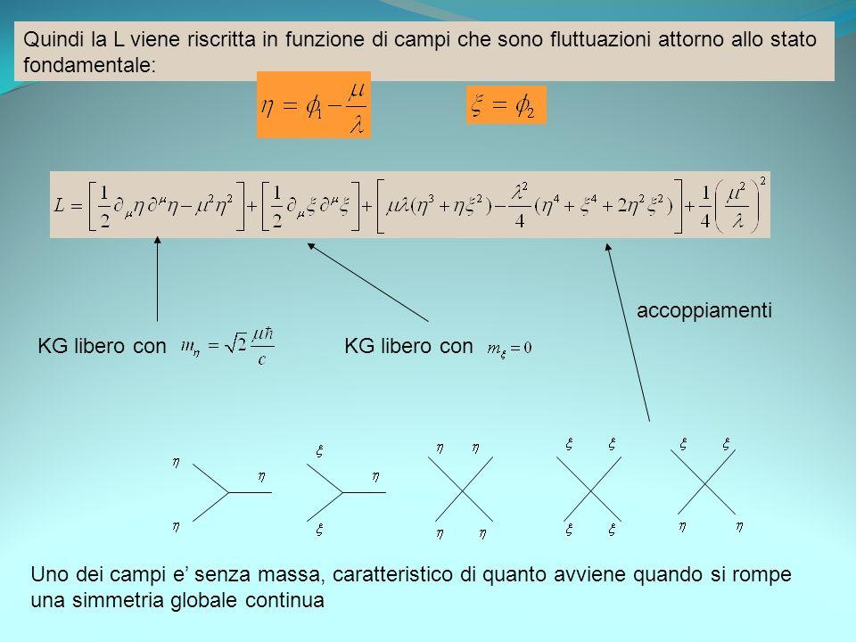 Quindi la L viene riscritta in funzione di campi che sono fluttuazioni attorno allo stato fondamentale: KG libero con accoppiamenti Uno dei campi e se