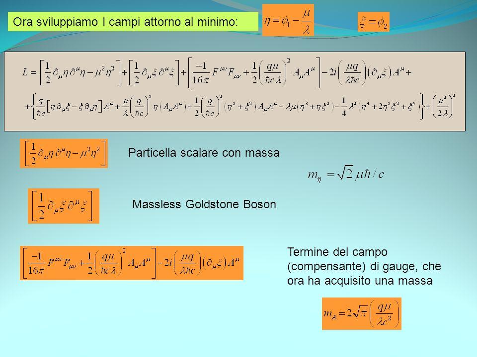 Ora sviluppiamo I campi attorno al minimo: Particella scalare con massa Massless Goldstone Boson Termine del campo (compensante) di gauge, che ora ha