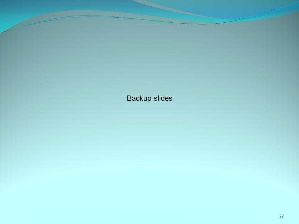 57 Backup slides