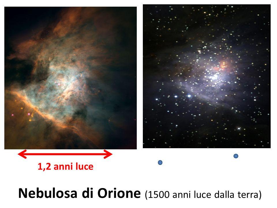Nebulosa di Orione (1500 anni luce dalla terra) 1,2 anni luce