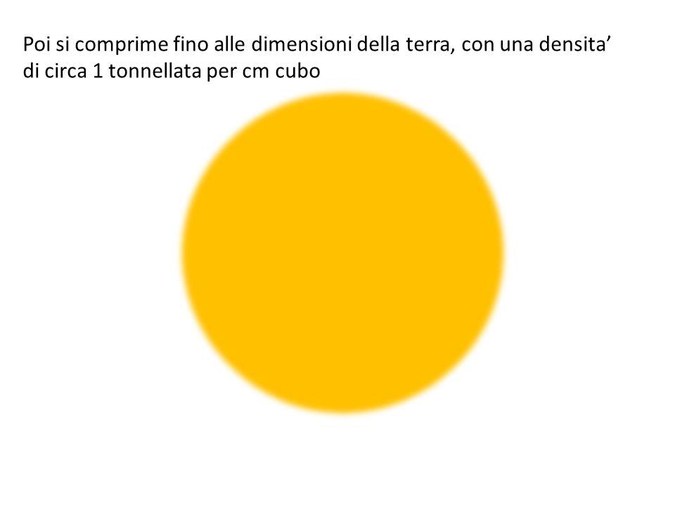 Poi si comprime fino alle dimensioni della terra, con una densita di circa 1 tonnellata per cm cubo