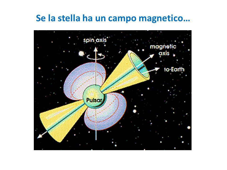Se la stella ha un campo magnetico…