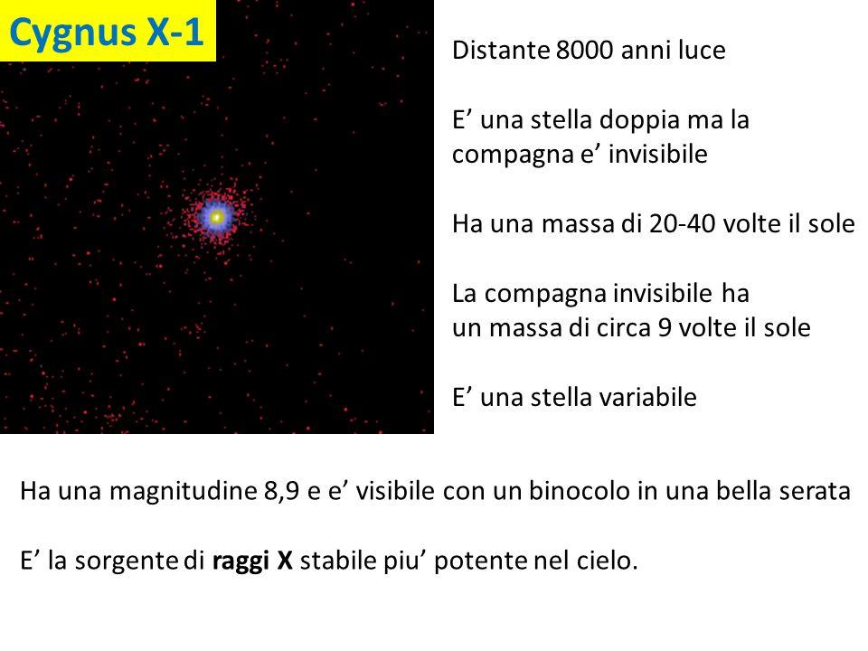 Cygnus X-1 Distante 8000 anni luce E una stella doppia ma la compagna e invisibile Ha una massa di 20-40 volte il sole La compagna invisibile ha un massa di circa 9 volte il sole E una stella variabile Ha una magnitudine 8,9 e e visibile con un binocolo in una bella serata E la sorgente di raggi X stabile piu potente nel cielo.