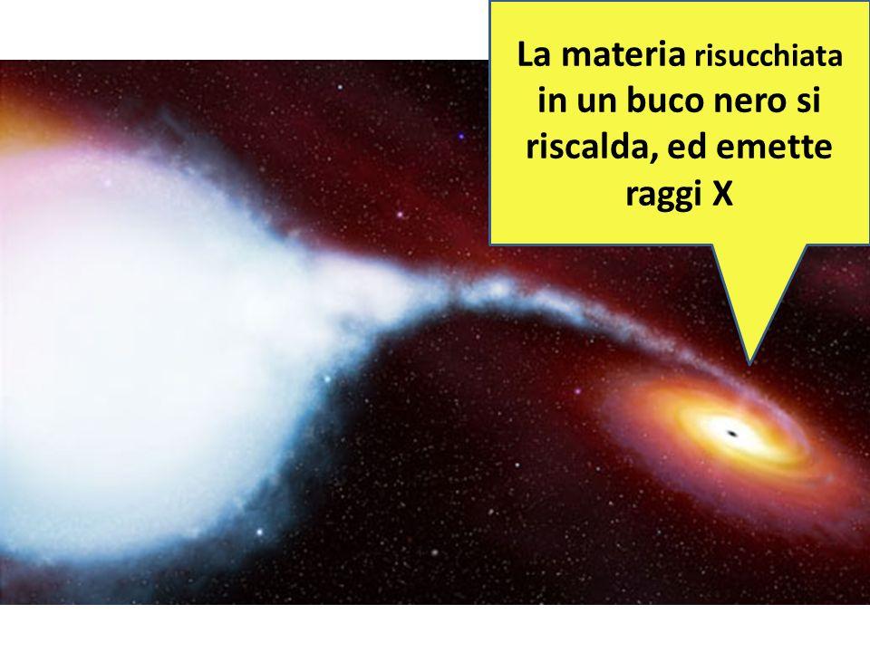 La materia risucchiata in un buco nero si riscalda, ed emette raggi X