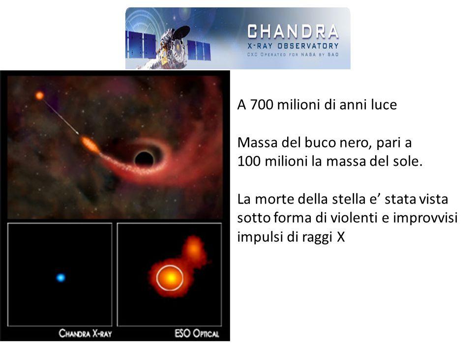 A 700 milioni di anni luce Massa del buco nero, pari a 100 milioni la massa del sole.