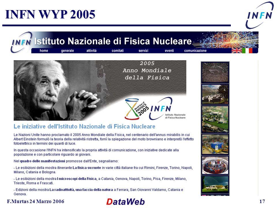 F.Murtas 24 Marzo 200617 INFN WYP 2005