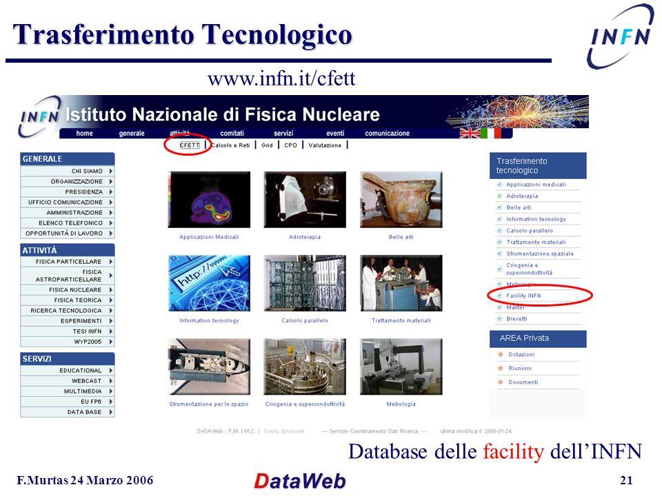 F.Murtas 24 Marzo 200621 Trasferimento Tecnologico www.infn.it/cfett Database delle facility dellINFN
