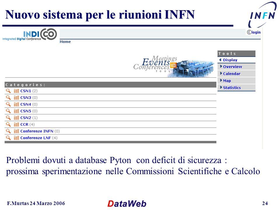 F.Murtas 24 Marzo 200624 Nuovo sistema per le riunioni INFN Problemi dovuti a database Pyton con deficit di sicurezza : prossima sperimentazione nelle Commissioni Scientifiche e Calcolo