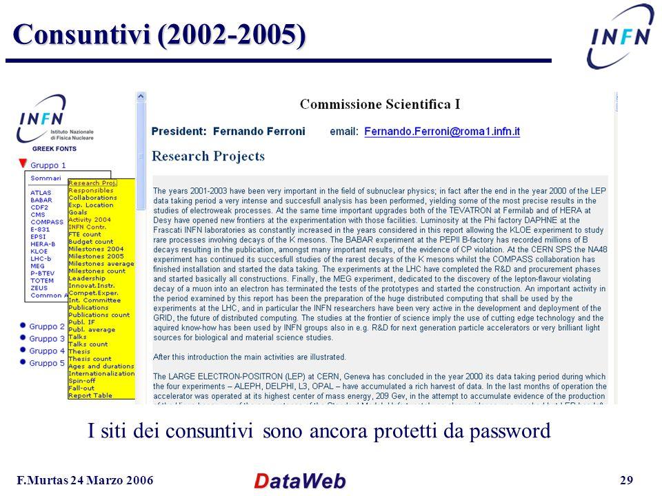 F.Murtas 24 Marzo 200629 Consuntivi (2002-2005) I siti dei consuntivi sono ancora protetti da password