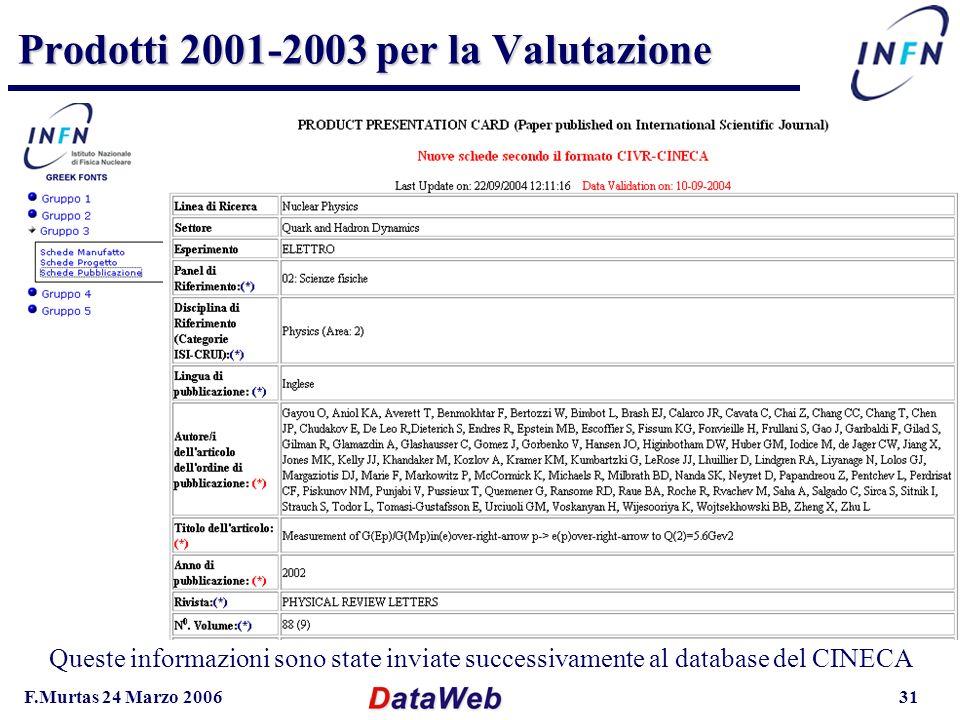 F.Murtas 24 Marzo 200631 Prodotti 2001-2003 per la Valutazione Queste informazioni sono state inviate successivamente al database del CINECA