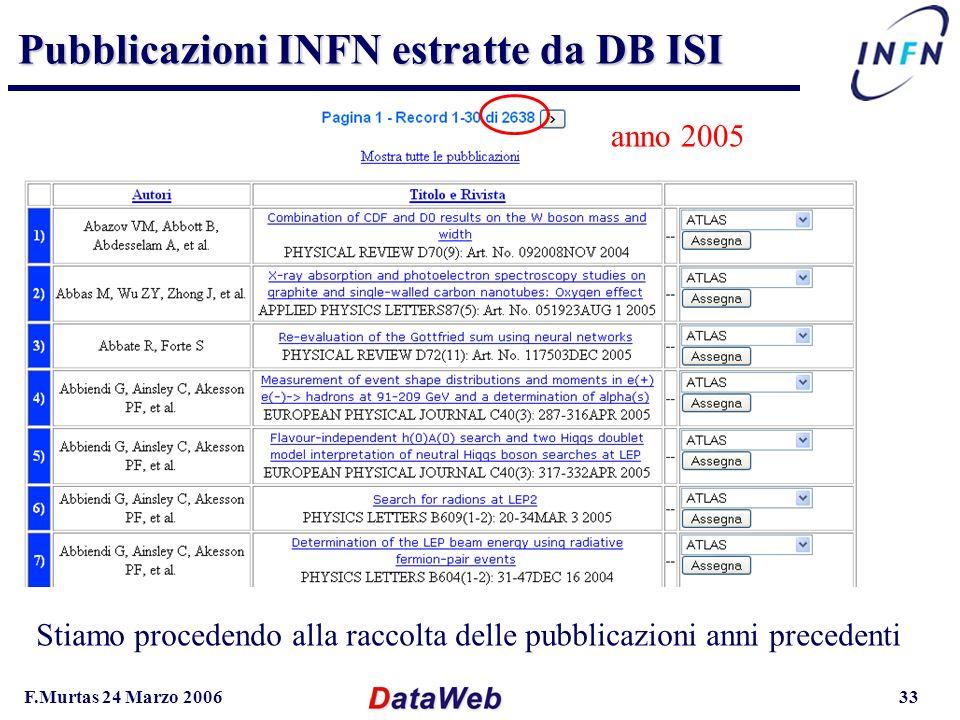 F.Murtas 24 Marzo 200633 Pubblicazioni INFN estratte da DB ISI anno 2005 Stiamo procedendo alla raccolta delle pubblicazioni anni precedenti