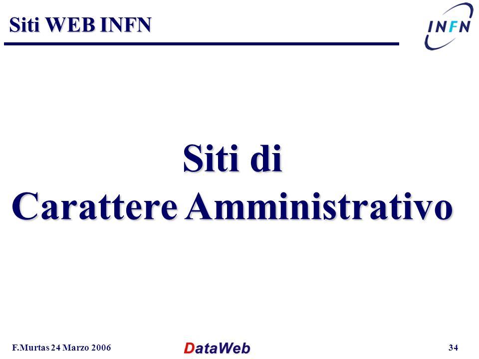 F.Murtas 24 Marzo 200634 Siti WEB INFN Siti di Carattere Amministrativo