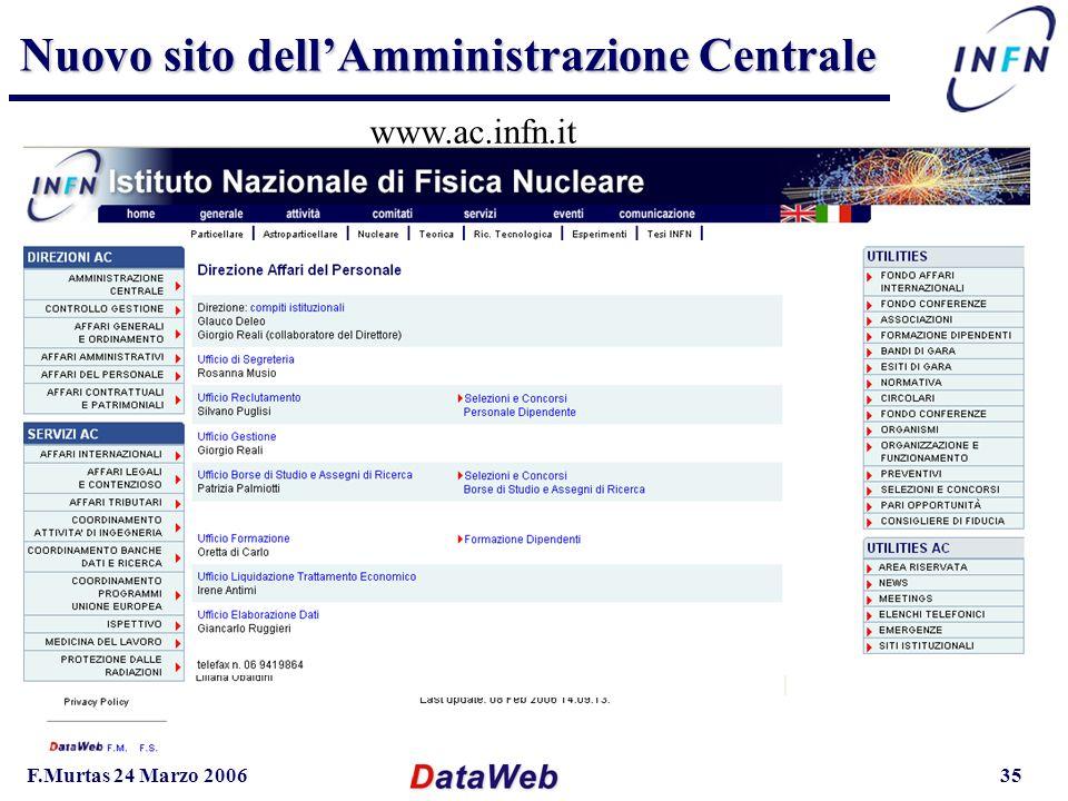 F.Murtas 24 Marzo 200635 Nuovo sito dellAmministrazione Centrale www.ac.infn.it