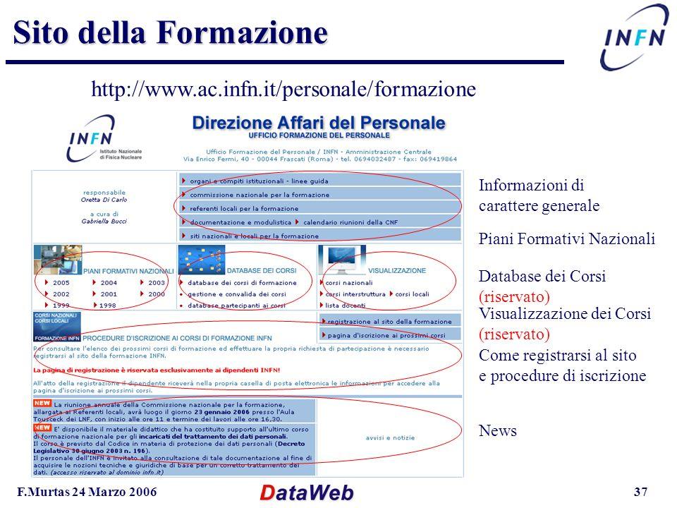 F.Murtas 24 Marzo 200637 Sito della Formazione Informazioni di carattere generale Piani Formativi Nazionali Database dei Corsi (riservato) Visualizzazione dei Corsi (riservato) Come registrarsi al sito e procedure di iscrizione News http://www.ac.infn.it/personale/formazione