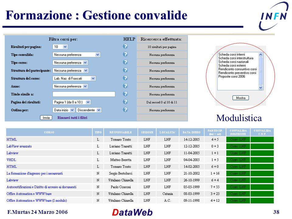 F.Murtas 24 Marzo 200638 Formazione : Gestione convalide Modulistica