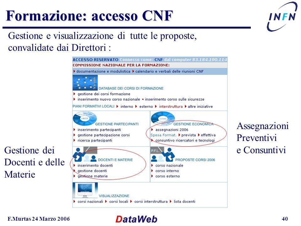 F.Murtas 24 Marzo 200640 Formazione: accesso CNF Gestione e visualizzazione di tutte le proposte, convalidate dai Direttori : Gestione dei Docenti e delle Materie Assegnazioni Preventivi e Consuntivi