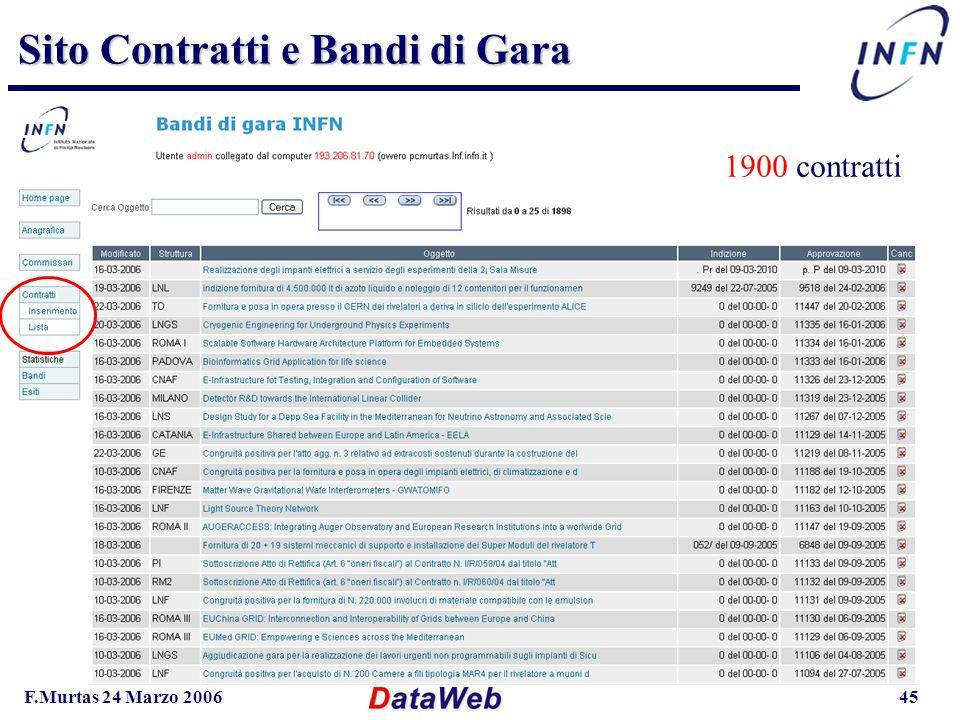 F.Murtas 24 Marzo 200645 Sito Contratti e Bandi di Gara 1900 contratti