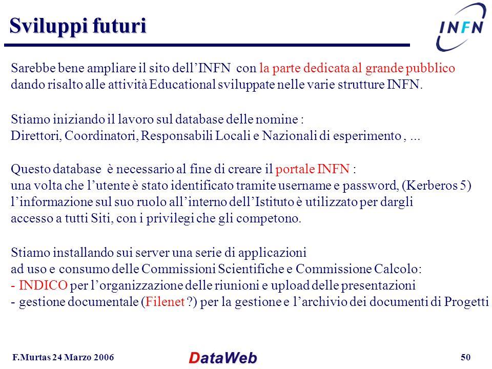 F.Murtas 24 Marzo 200650 Sviluppi futuri Stiamo iniziando il lavoro sul database delle nomine : Direttori, Coordinatori, Responsabili Locali e Nazionali di esperimento,...