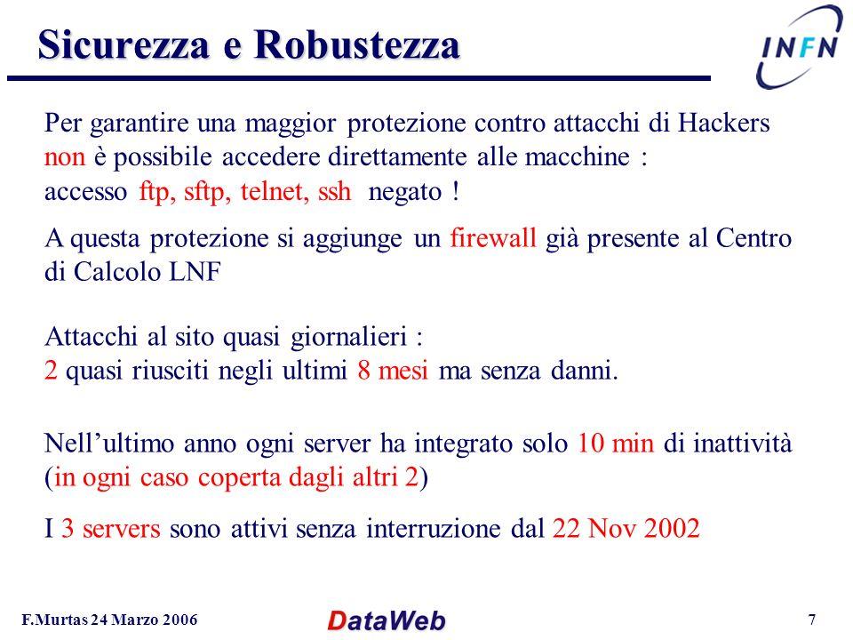 F.Murtas 24 Marzo 20067 Sicurezza e Robustezza Sicurezza e Robustezza Per garantire una maggior protezione contro attacchi di Hackers non è possibile accedere direttamente alle macchine : accesso ftp, sftp, telnet, ssh negato .