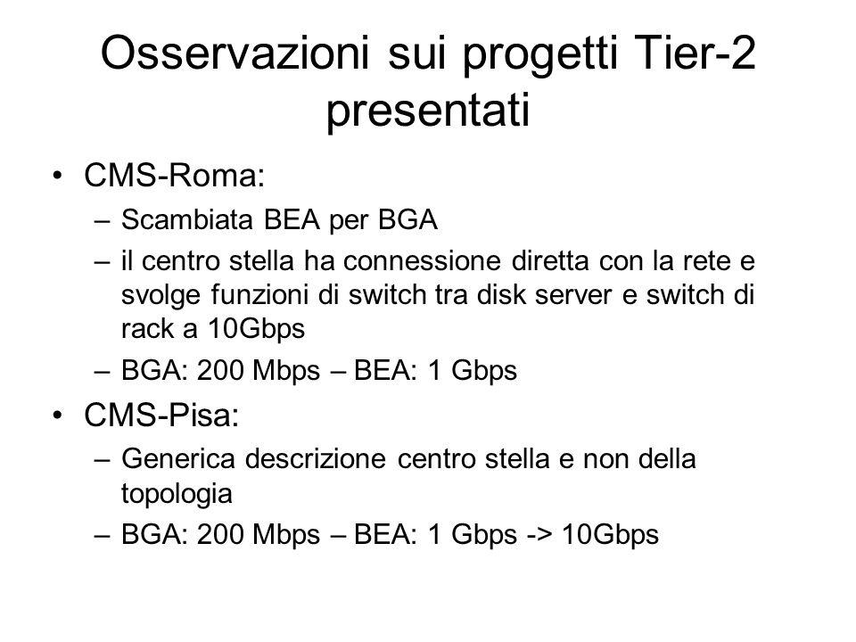 Osservazioni sui progetti Tier-2 presentati ATLAS – Roma: –Non sono integrate le richieste con CMS per quanto riguarda banda accesso al GARR –Uso centro stella nella stessa topologia prevista da CMS –BGA: 1 Gbps – BEA: 10 Gbps ATLAS –Napoli: –Centro stella Cisco 4006 80 porte (10/100 rame e 22 porte Gbit – 1 riservata per il Tier2) con rete locale sezione –Centro stella dedicato al Tier2 per connettere Disk server – a 1 Gbit al centro stella Rack di unità calcolo – switch 48 porte 10/100/1000 + uplink 10Gbit –Prevedono di avere inizialmente centro stella con porte a 1 Gb e in futuro di disporre di porte a 10Gb –Non viene indicata capacità trasmissiva link Tier2-router accesso GARR –BGA: 32Mbps – BEA: 64Mbps – a regime 1 Gbps (non si capisce perché nel 2006 BGA=BEA)