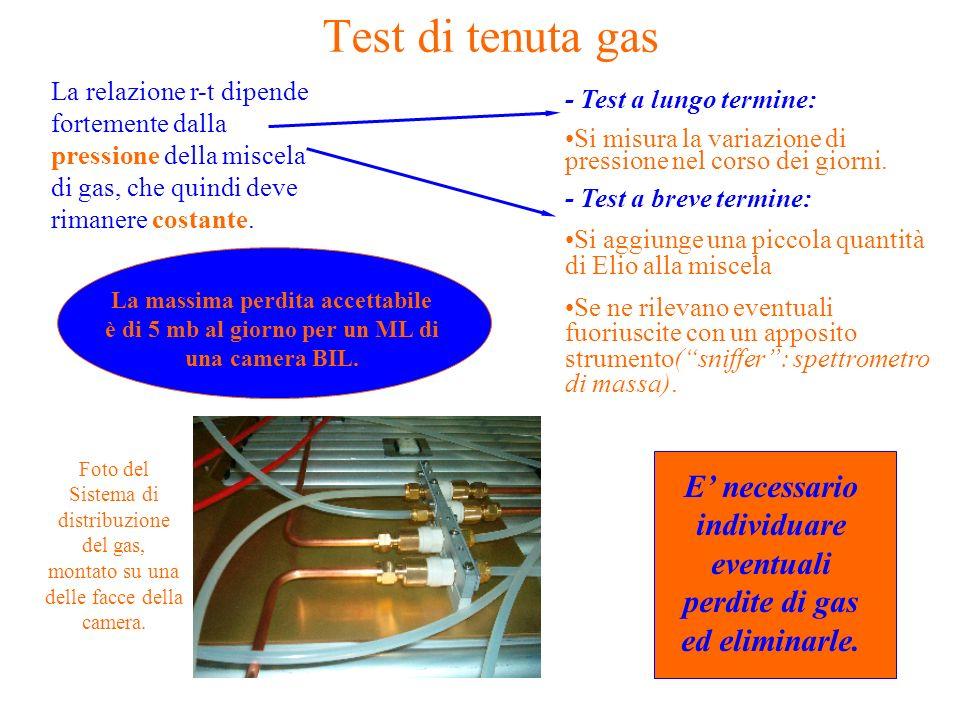 Test di tenuta gas La massima perdita accettabile è di 5 mb al giorno per un ML di una camera BIL. - Test a lungo termine: Si misura la variazione di