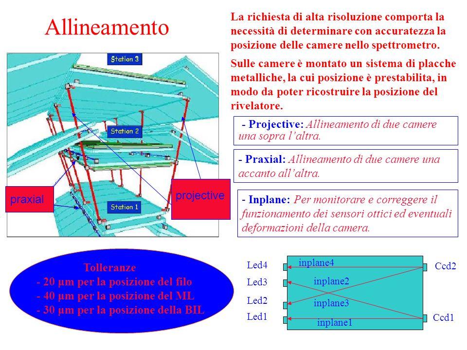 Allineamento - Projective: Allineamento di due camere una sopra laltra. praxial projective - Inplane: Per monitorare e correggere il funzionamento dei