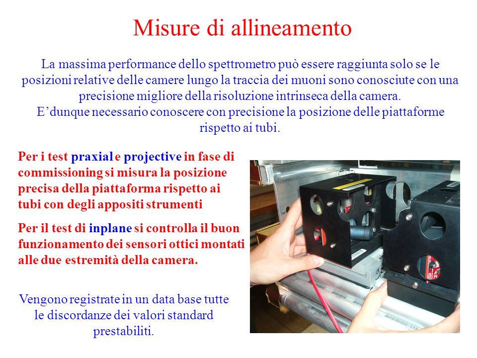 Misure di allineamento La massima performance dello spettrometro può essere raggiunta solo se le posizioni relative delle camere lungo la traccia dei