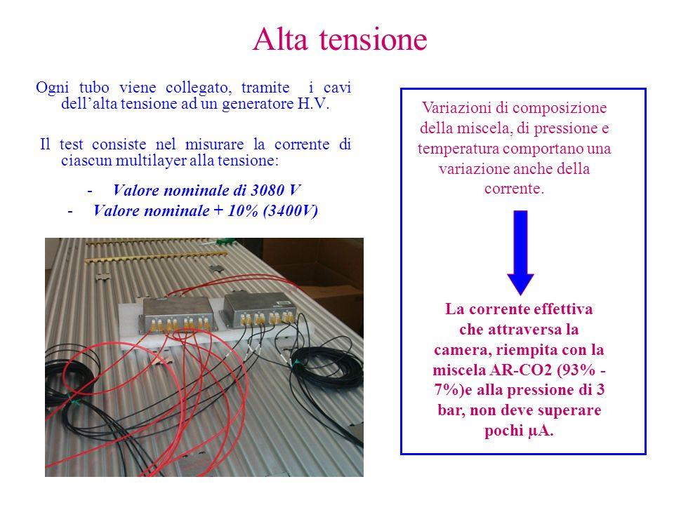 Alta tensione Ogni tubo viene collegato, tramite i cavi dellalta tensione ad un generatore H.V. Il test consiste nel misurare la corrente di ciascun m