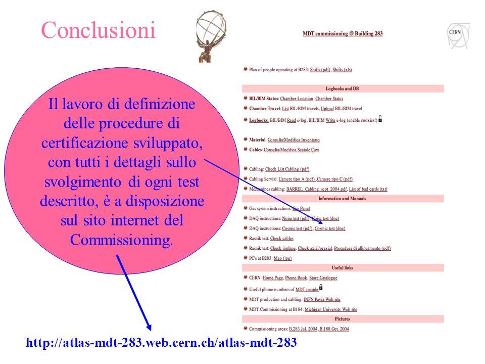 Conclusioni http://atlas-mdt-283.web.cern.ch/atlas-mdt-283 Il lavoro di definizione delle procedure di certificazione sviluppato, con tutti i dettagli
