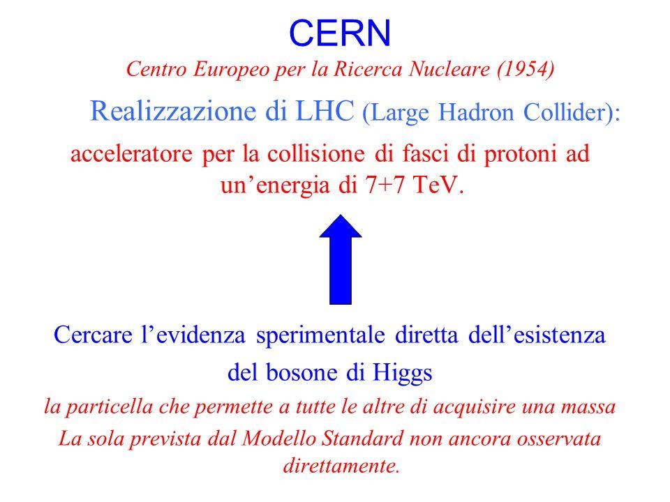 CERN Centro Europeo per la Ricerca Nucleare (1954) Realizzazione di LHC (Large Hadron Collider): acceleratore per la collisione di fasci di protoni ad