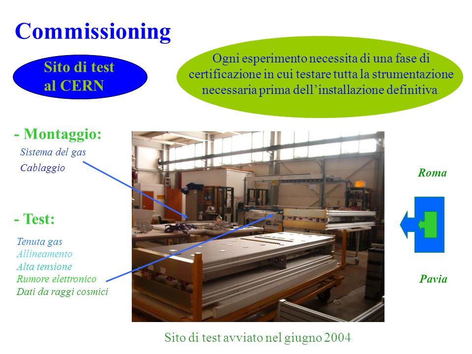 Commissioning Ogni esperimento necessita di una fase di certificazione in cui testare tutta la strumentazione necessaria prima dellinstallazione defin