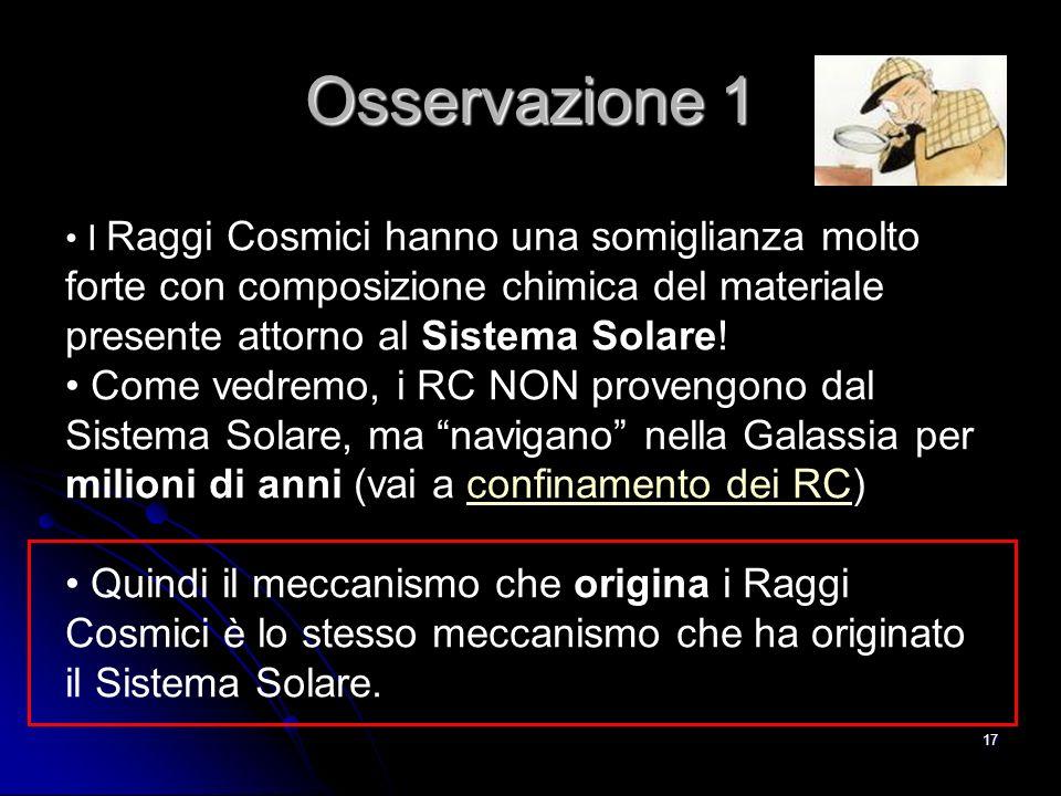 16 La composizione Chimica : confronto tra il Sistema Solare e i RC C,N,O Li,Be,B Fe 79, Au Elementi formati nella Nucleosintesi stellare Elementi formati nella esplosione (supernova)