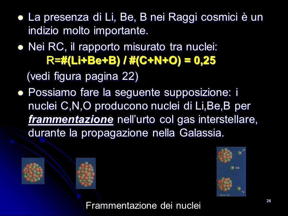 23 Produzione di Li,Be,B nella propagazione dei RC Nelle esplosioni delle SN non vengono emessi Li, Be, B.