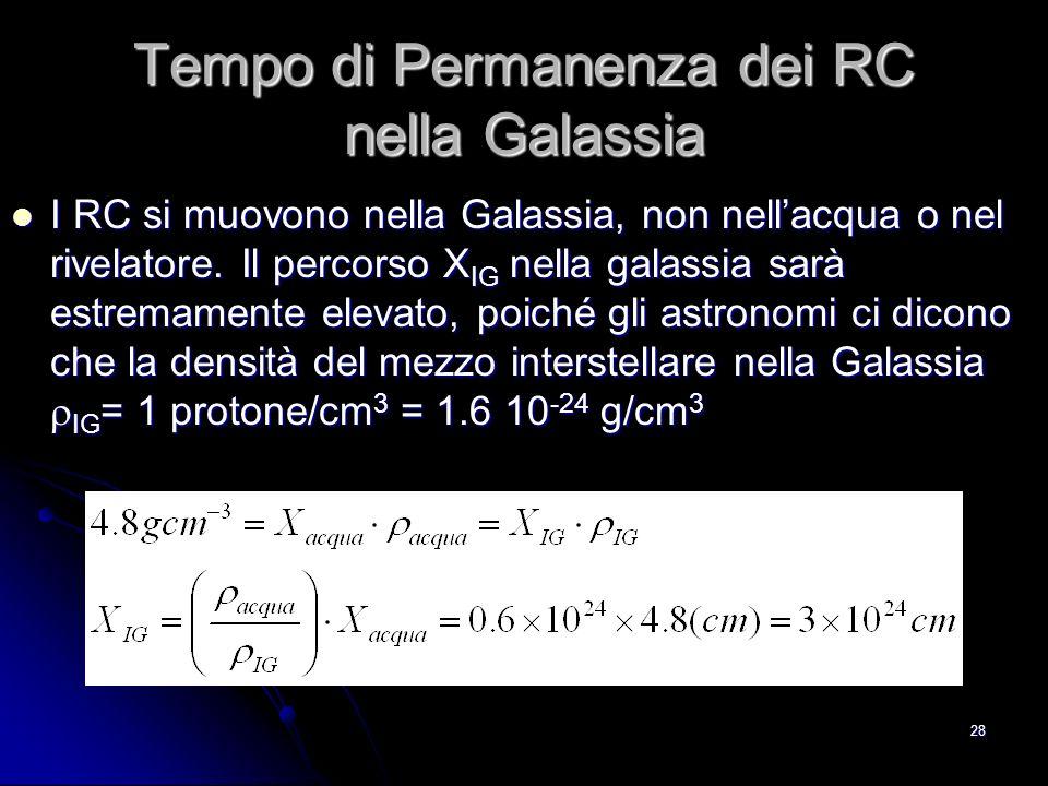 27 Misura di X Misura di X Lo spessore di rivelatore X (densità media 0.95 g/cm 3 ) tale che il rapporto tra nuclei di C,N,O fascio e nuclei Li,Be,B frammenti corrisponde 5.1 cm.
