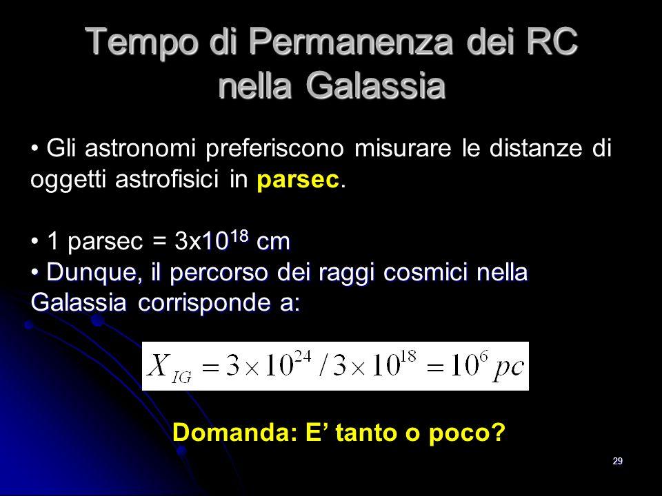 28 Tempo di Permanenza dei RC nella Galassia I RC si muovono nella Galassia, non nellacqua o nel rivelatore.
